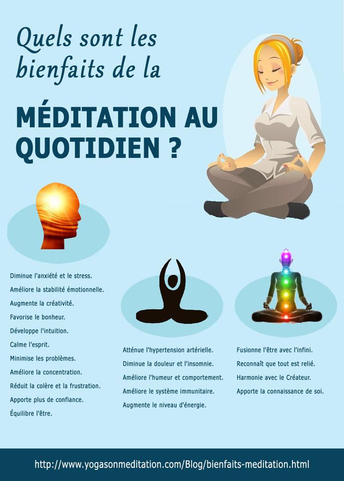 Tout le monde en parle, mais la méditation Mindfulness, qu